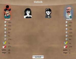 Malefiz online Statistik