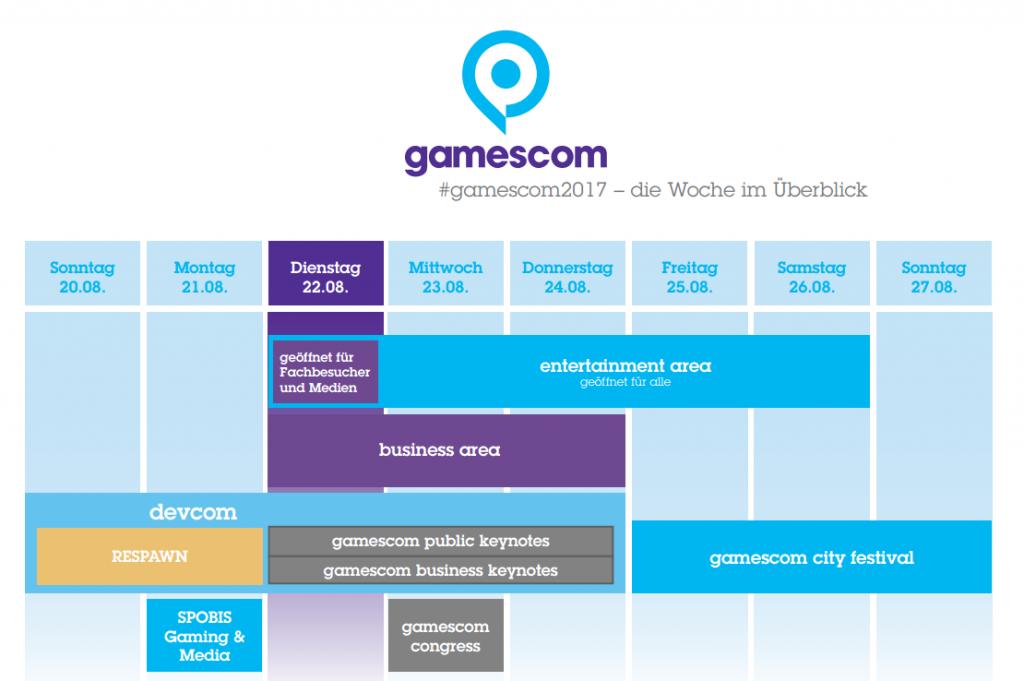Gamescom 2017 : Überblick der Messetage